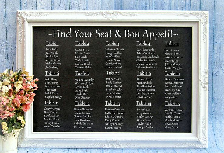 Chalkboard Wedding Seating Chart  [large fancy frame, chalkboard paint, steady hand, & white paint]