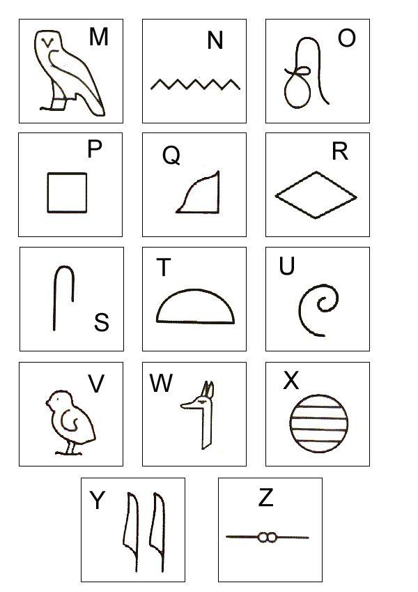 ECRIRE SON PRENOM EN HIEROGLYPHES - Lettres en hiéroglyphes: M à Z