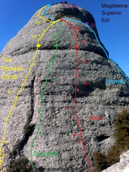 Via cuca magdalena superior + puretas climb+superfrio