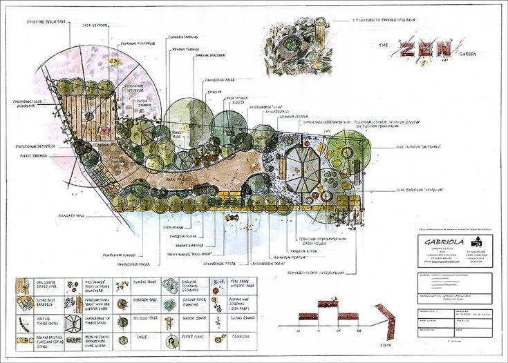 175 best images about landscape plans renderings on for Landscape design courses christchurch