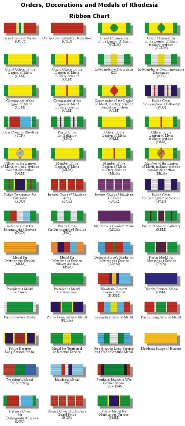 military service ribbons | THE HISTORY OF RHODESIAN HONOURS AND AWARDS, The Rhodesian Armed ...