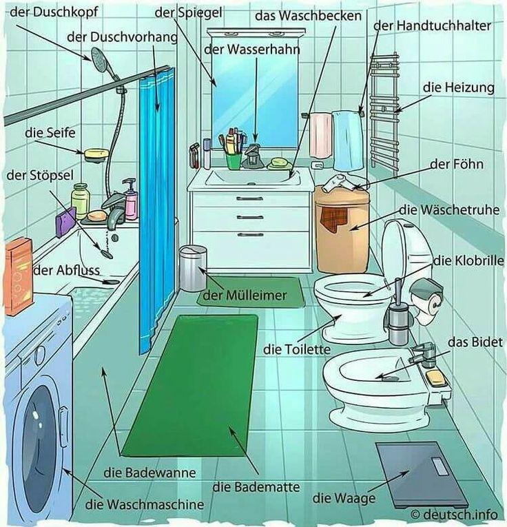 860 best Deutsch images on Pinterest Learn german, Languages and - wasserhahn küche wandanschluss