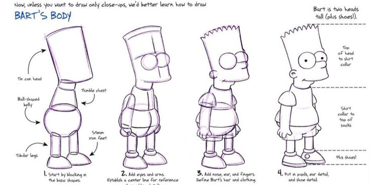 Discover a gallery of Original Model Sheets for the animated series: The Simpsons. The satiric adventures of a working-class family in the misfit city of S