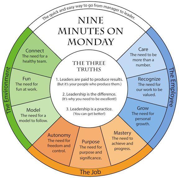 Leadership Zen – #Leadership #management #Zen