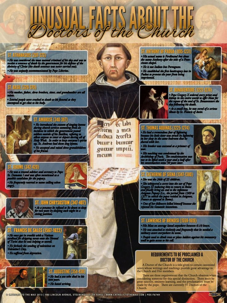 Unusual Facts About the Doctors of the Church Poster. A fun and conversation-engaging poster.