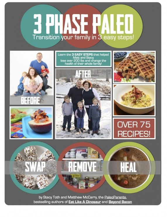 3 Phase Paleo by Paleo Parents | Learn more about transitioning to Paleo in phases on www.PopularPaleo.com