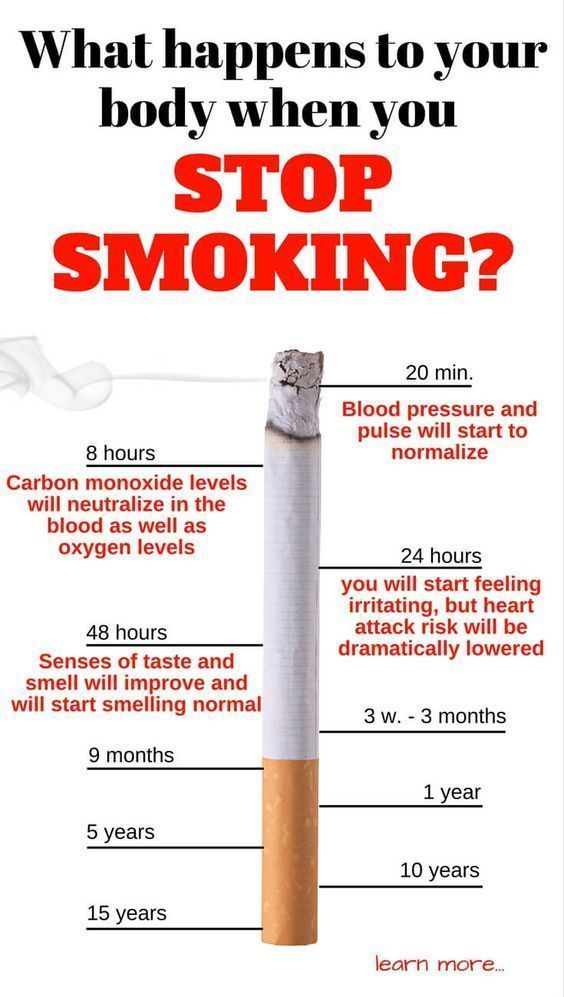 Stop Smoking Recovery Timetable