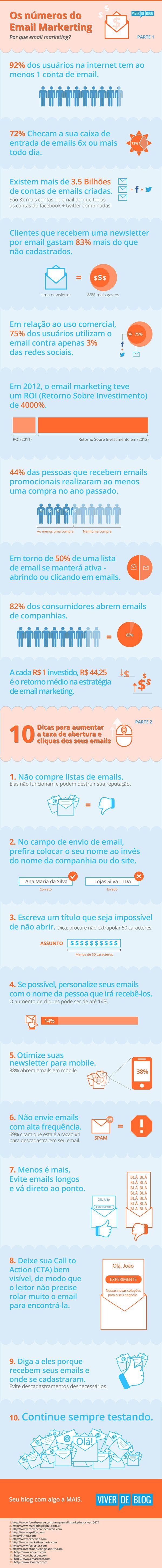Infográfico: Os Números do Email Marketing (e 10 dicas para melhorar sua estratégia) | Source: Viver de Blog