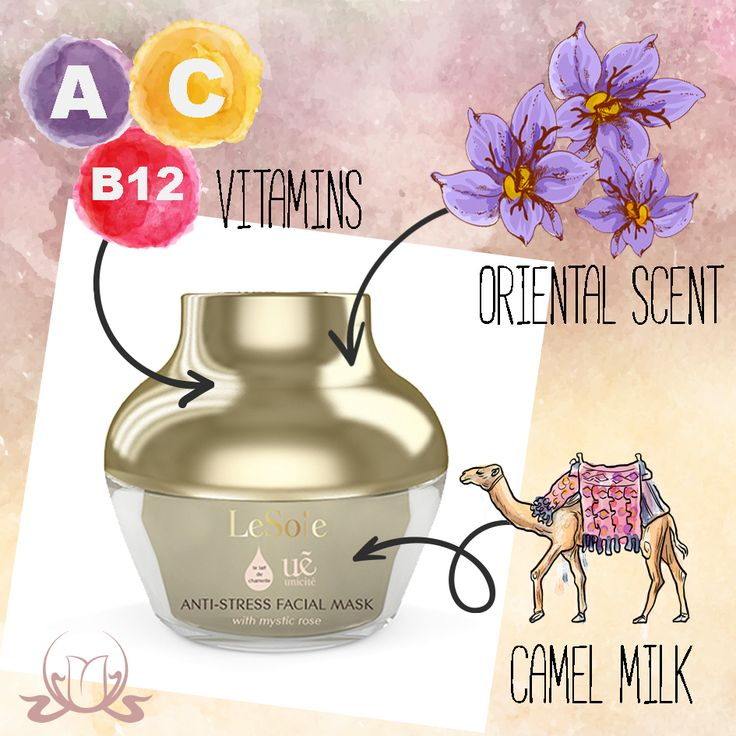 Camel #milk has for centuries been known for its healing properties. #Camelmilk contains vital immune properties and is a #natural source of alpha-hydroxy acids for softening the skin, keeping it supple, smooth and preventing #wrinkles. Camel milk is saturated with proteins used in moisturizing creams, rich in Vitamin C (a natural anti-oxidant), and anti-bacterial agents to help protect and maintain healthy skin. It also contains an abundance of vitamins A, B1, B2, B12 and carotene…