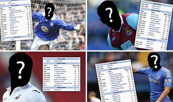 Footballer by Wikipedia career history: How many of these mystery journeymen can you name?   via Arsenal FC - Latest news gossip and videos http://ift.tt/2kpoMrz  Arsenal FC - Latest news gossip and videos IFTTT