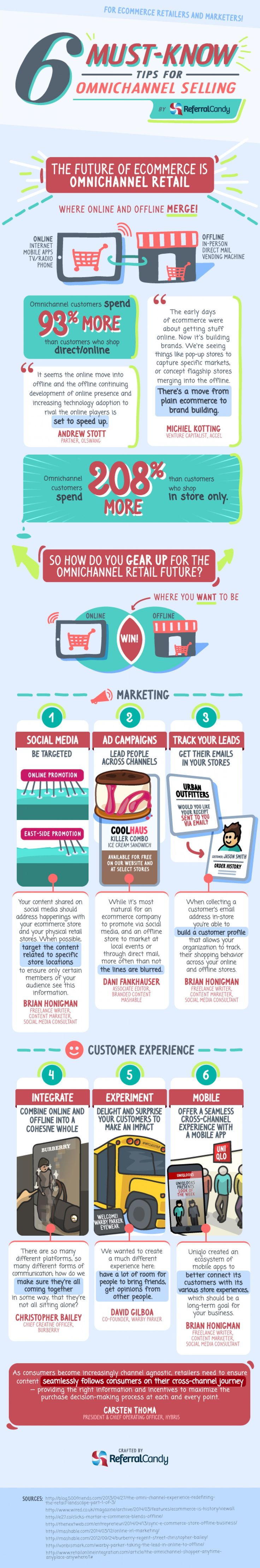 6 Must-Know Tips for Omnichannel Selling #infografía