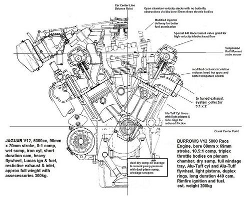 P 0996b43f80376988 likewise Race Mania By Jagmania also Audi a1 arrow grey likewise Who Makes Land Rover Engines also Diagram Of A Lamborghini Engine. on 1966 jaguar engines