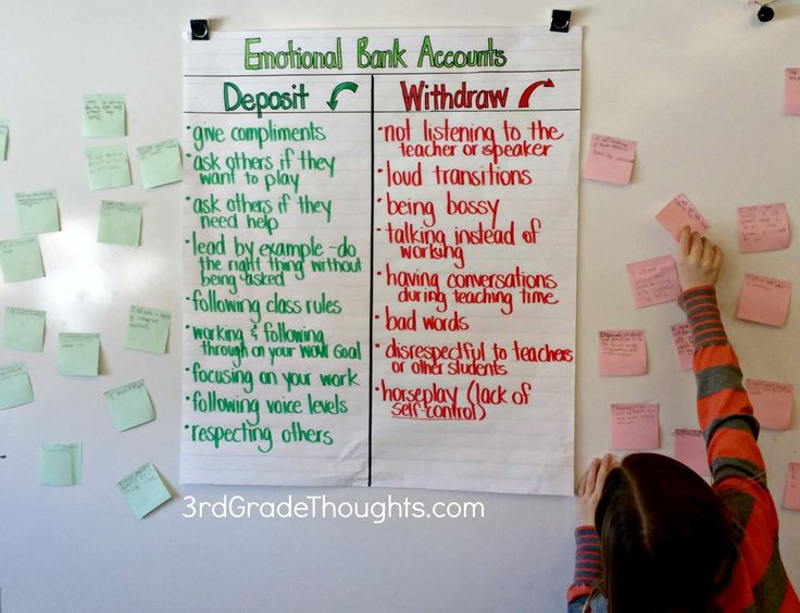 3rd Grade Thoughts: Emotional Bank Account goal setting