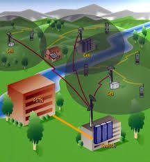 Red de computadoras: Una red de computadoras, también llamada red de ordenadores, red de comunicaciones de datos o red informática,
