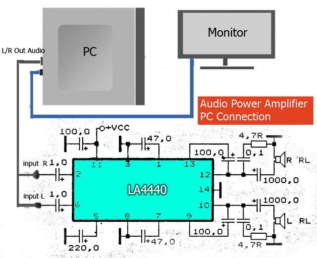 power amplifier pc audio schematic pinterest audio audio amplifier and circuit diagram. Black Bedroom Furniture Sets. Home Design Ideas