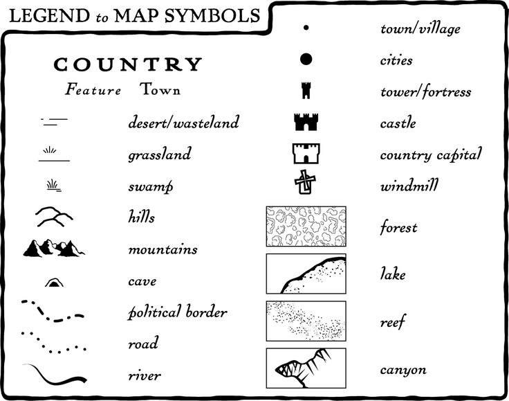I Have Researched Into Different Types Of Symbols And Icons Which Are Use On Maps This Will Help Inform The Decisions I Make When Design The