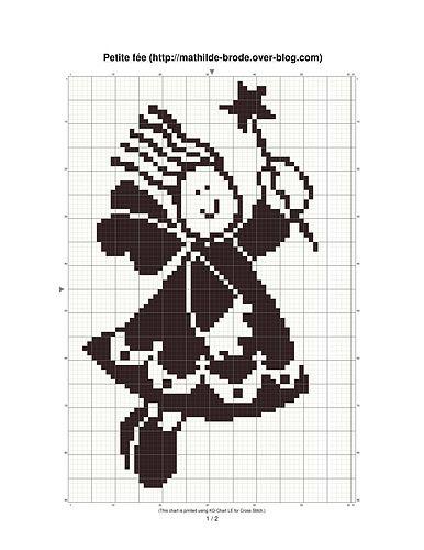 La petite fée, logo de la mercerie Le Comptoir des fées à Sailly sur la Lys (62). Une super boutique en ligne aussi (même nom). Isa la propriétaire est une amie et c'est avec son autorisation que j'avais publié la grille sur mon blog (Mathilde Brode).