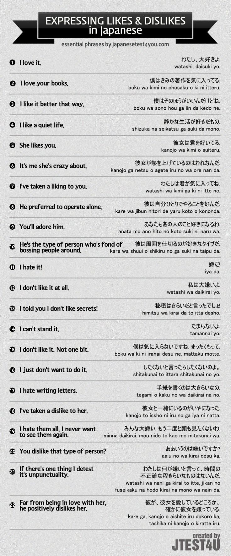How to express likes or dislikes in Japanese