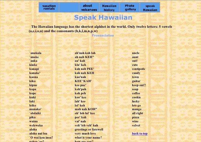Hawaiian Words