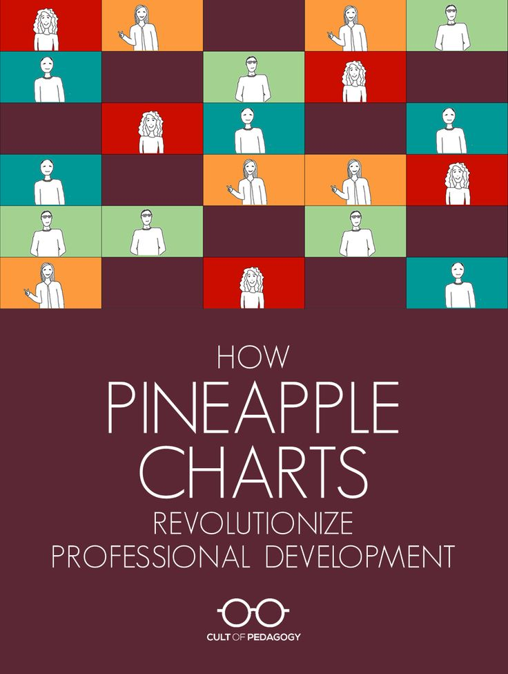 As one-size-fits-all PD fades into obscurity, more personalized professional development models have emerged. The Pineapple Chart may be the greatest of them all. | Cult of Pedagogy #teacherprofessionaldevelopment #schooladmin #teachermentor