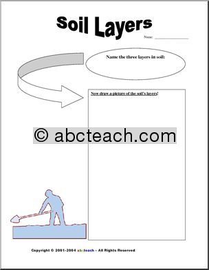 Worksheet soil layers preview 1 teaching soil for Soil 3rd grade worksheets