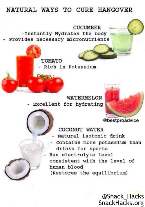 Natural Ways To Prevent Hangovers