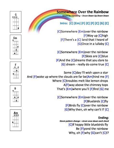 Somewhere Over The Rainbow Chords - Ukulele Chords For Somewhere ...
