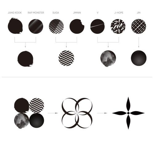 """'WINGS' Album branding design"""