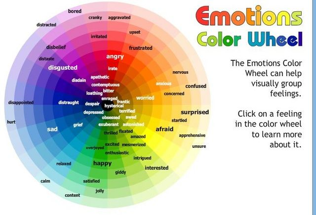 Cool Tool To Teach Colors And Emotions In School