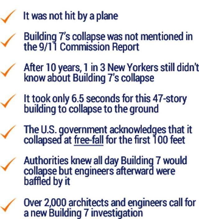 was 9/11 an inside job cracked feet