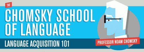 4 lecciones de Chomsky sobre la adquisición del lenguaje (infografía)