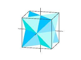 面 立方体の中 - Google 検索