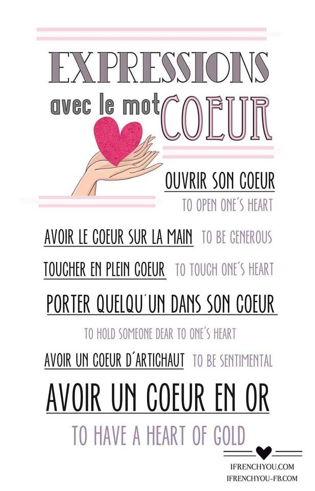 "Expressions avec le mot coeur - French idioms with the word ""heart"""