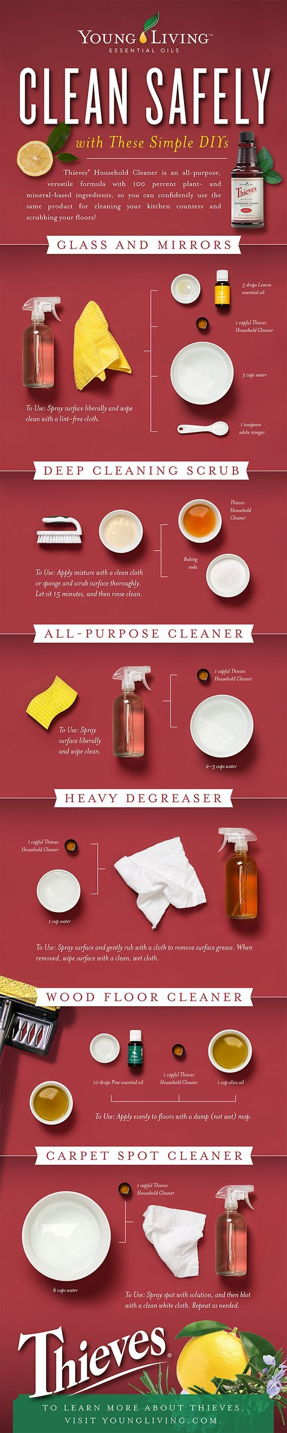 We can clean our whole house with just a handful of essential oils, baking Soda  and Thieves Household Cleaner