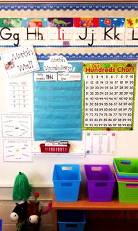 Math Focus Wall (use on calendar board)