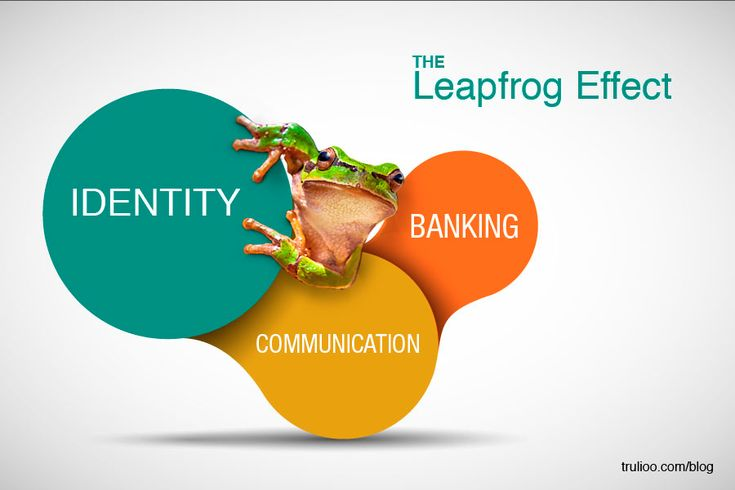 Fast Lane to the Future: The Leapfrog Effect is Revolutionizing Finance. #FinTech #FinancialInclusion #KYC #MasterCard #NextBillion