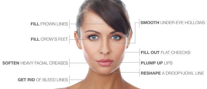 Facial rejuvenation acupuncture atlanta