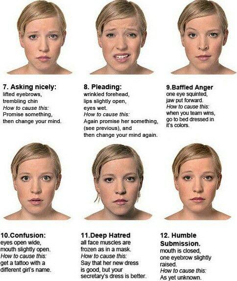 Learning Body Language   2KnowMySelf