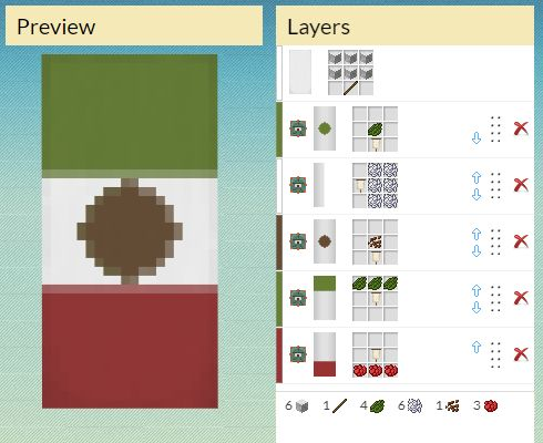 Best 25+ Minecraft banners ideas on Pinterest