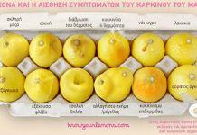 Κοινοποιώντας αυτή την φωτογραφία με τα λεμόνια μπορείς να σώσεις χιλιάδες ζωές γυναικών