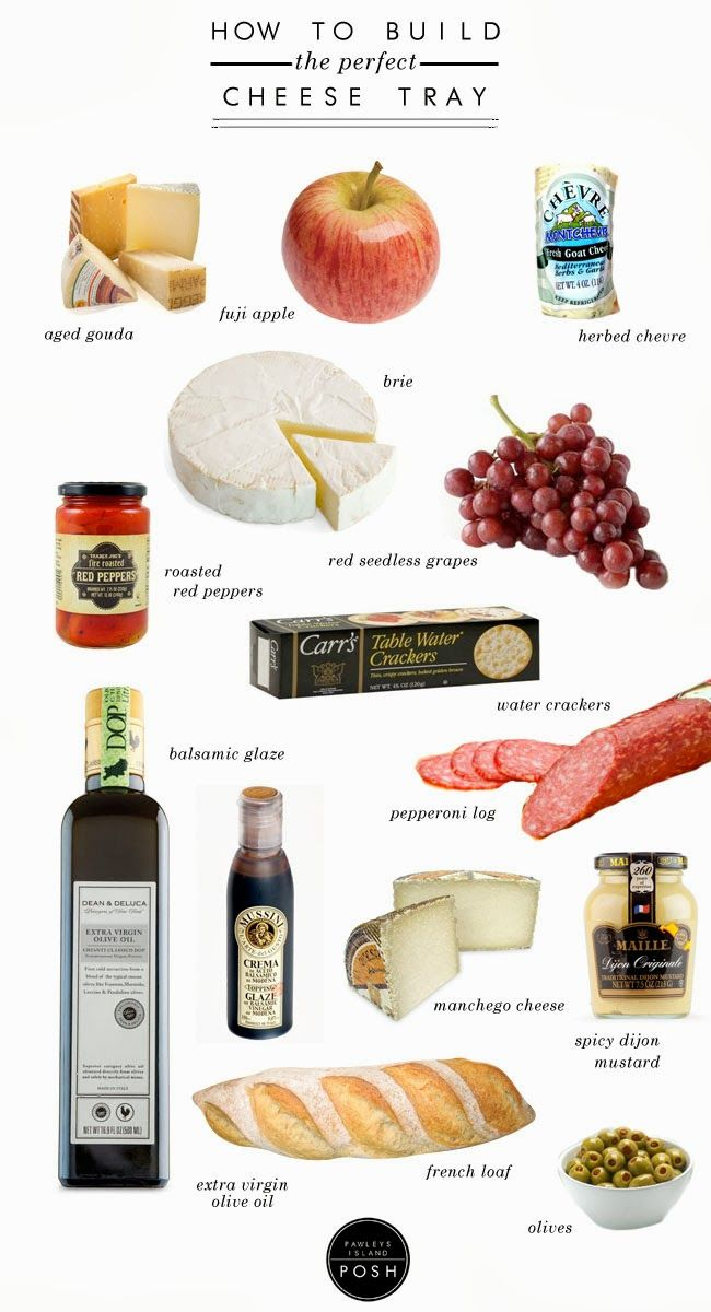 Y'all know Matthew and I are having a current obsession with cheese plates.  They are the most versatile and easy heavy appetizer out there.  You can stockpile almost all of the components ahead of ti