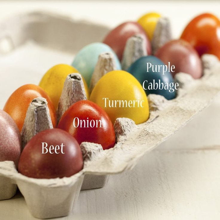 14 best easter images on pinterest easter cooking food and easter naturally dyed easter eggs recipe video forumfinder Image collections