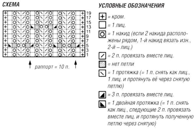 Схема вязания ажурный кардиган с коротким рукавом раздел вязание спицами для женщин кофты спицами женские