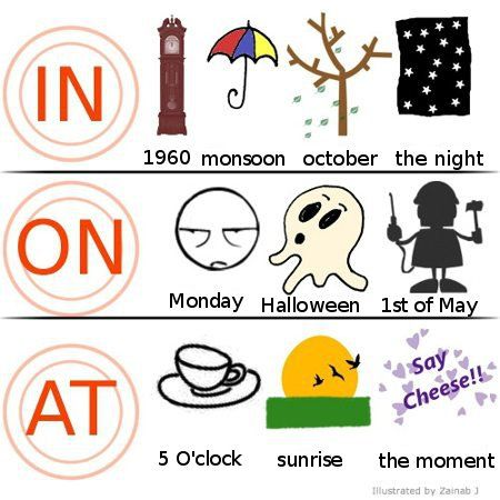 prepositions of time - English