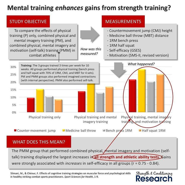 excerpts psychological aspects resistance training