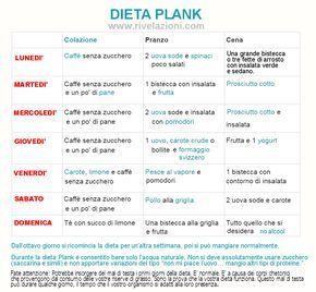 Dieta Plank: 9 chili in 2 settimane     Page 4
