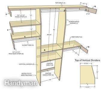 cost only $150. We used 1-1/2 sheets of oak veneer plywood,