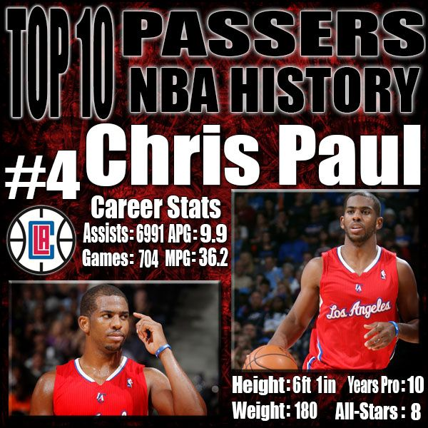 305 best images about NBA TOP 10 on Pinterest | Nba ...