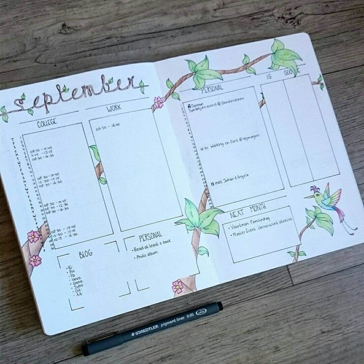 Back to the use of this monthly spread! The first box is for my college life. In this box I write down the hours I'm at the uni. There are some days that I'm free from the uni, these days I work on my assignments. I also have an internship on Thursday and Friday. I don't write these days down in my monthly spread because I always had an internship on those days. It's stuck in my head so I don't have to write that down. (: