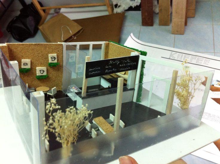 Model koffee shop mini project